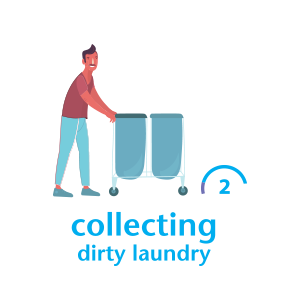 bulle-de-linge-process-02-collecting-dirty-laundry-en