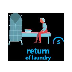 bulle-de-linge-process-05-return-of-laundry-en