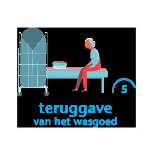 bulle-de-linge-process-05-teruggave-van-het-wasgoed-nl